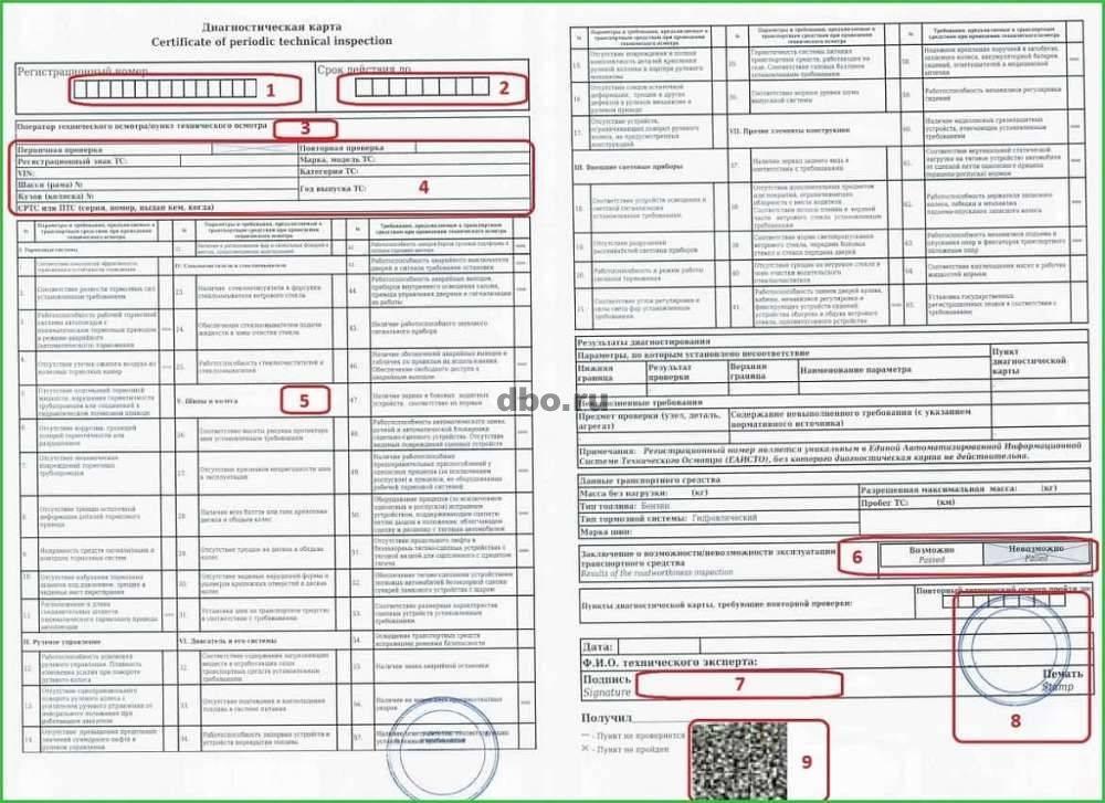 Документы и порядок прохождения техосмотра в 2021 году