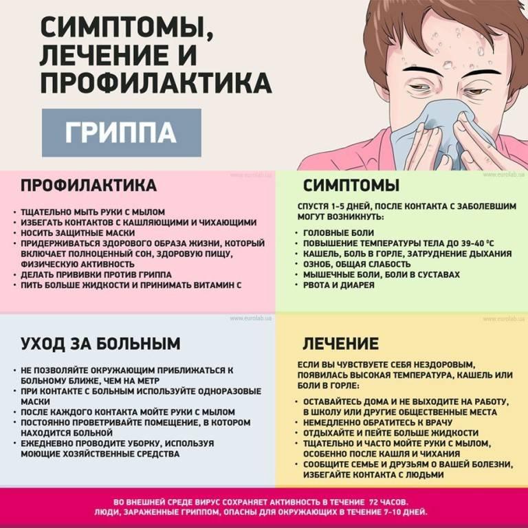Какне заболеть от кондиционера?