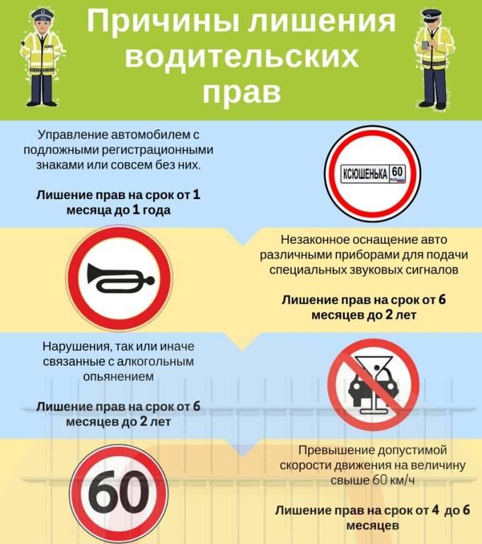 Штраф за отсутствие прав у водителя. когда можно ездить без прав