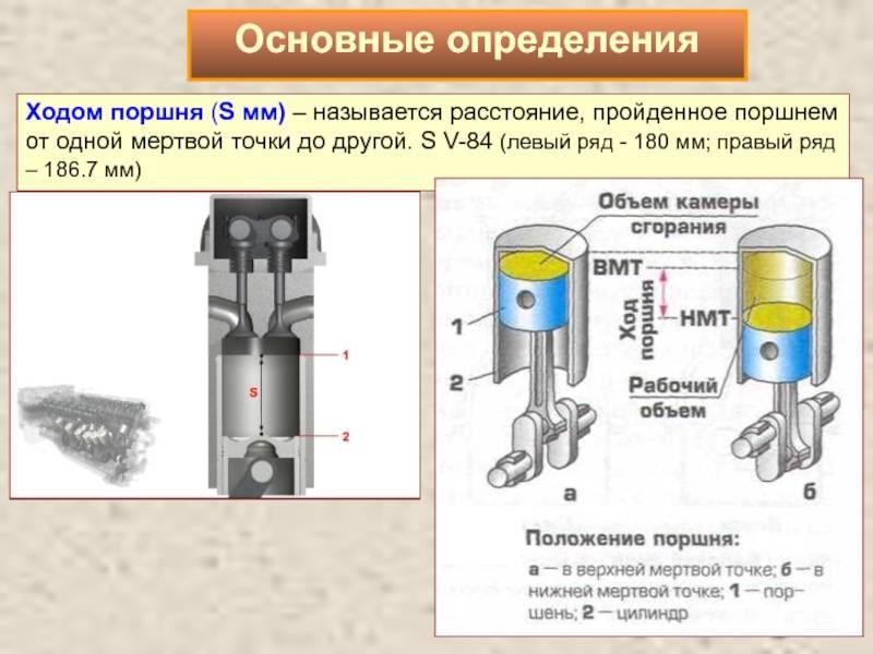 Возможные варианты расчета объема двигателя