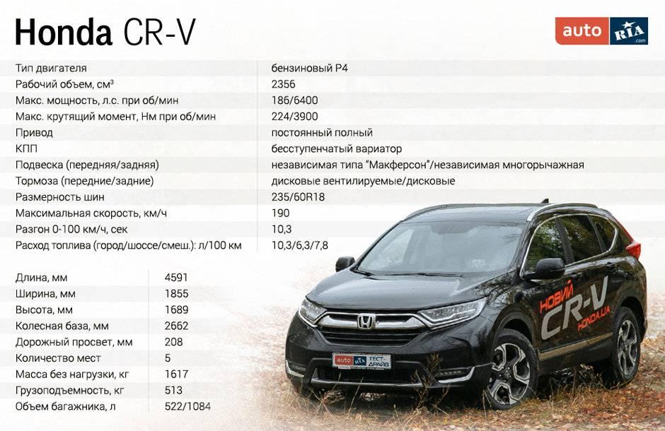 Ресурс двигателя хонда срв 2.0, 2.4