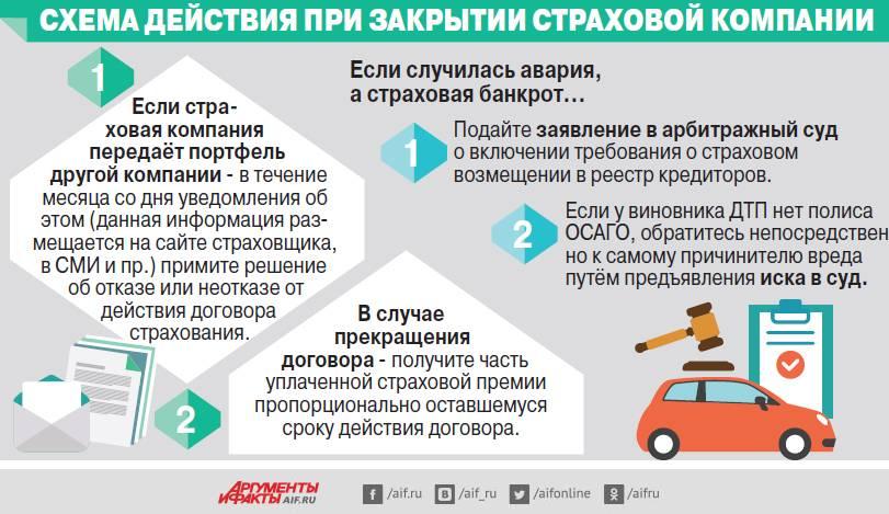 Стукнули стоящее авто без водителя: что делать, как найти виновника и получить выплату по осаго?
