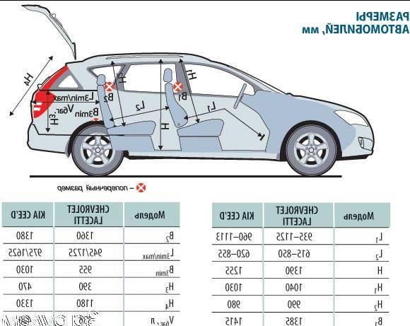 Как увеличить клиренс на шевроле круз? - энциклопедия автомобилиста - ремонт авто своими руками
