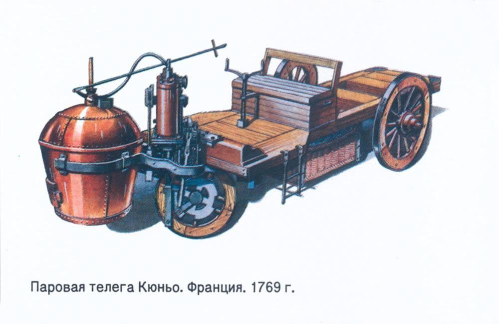 Первый в мире автомобиль. кто изобрел, когда и как
