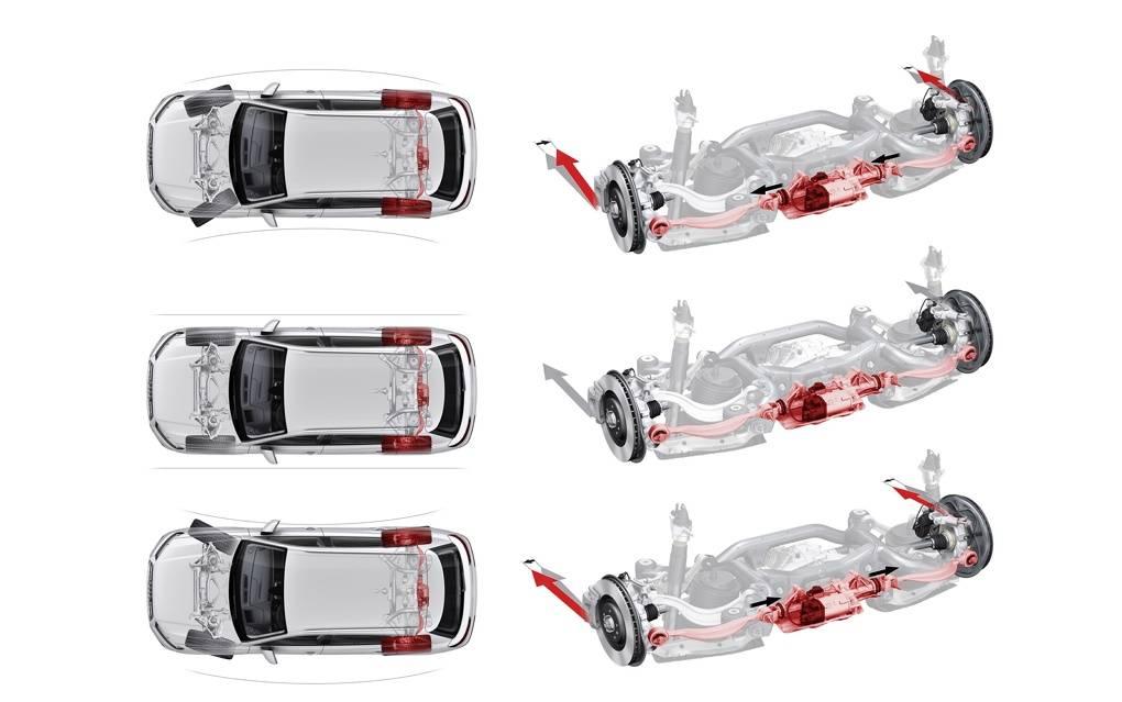 Задняя подруливающая подвеска, разновидности и принцип работы. как поставить на урал заднее колесо от машины подруливающие задние колеса на каких авто