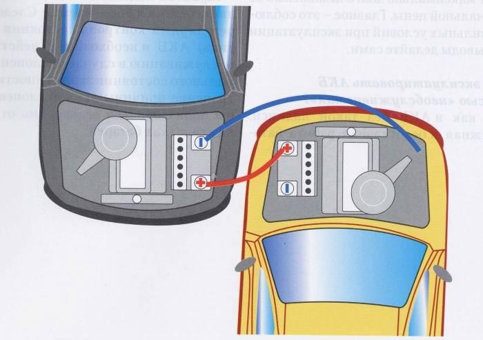 Как правильно прикурить автомобиль: 10 разных способов
