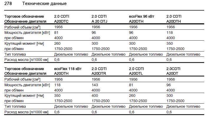 Масло «лукойл генезис арматек 5w40»: отзывы, характеристики. lukoil genesis armortech 5w40