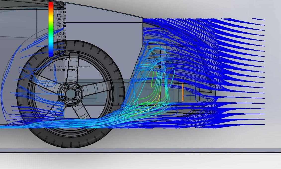 Коэффициент аэродинамического сопротивления автомобиля