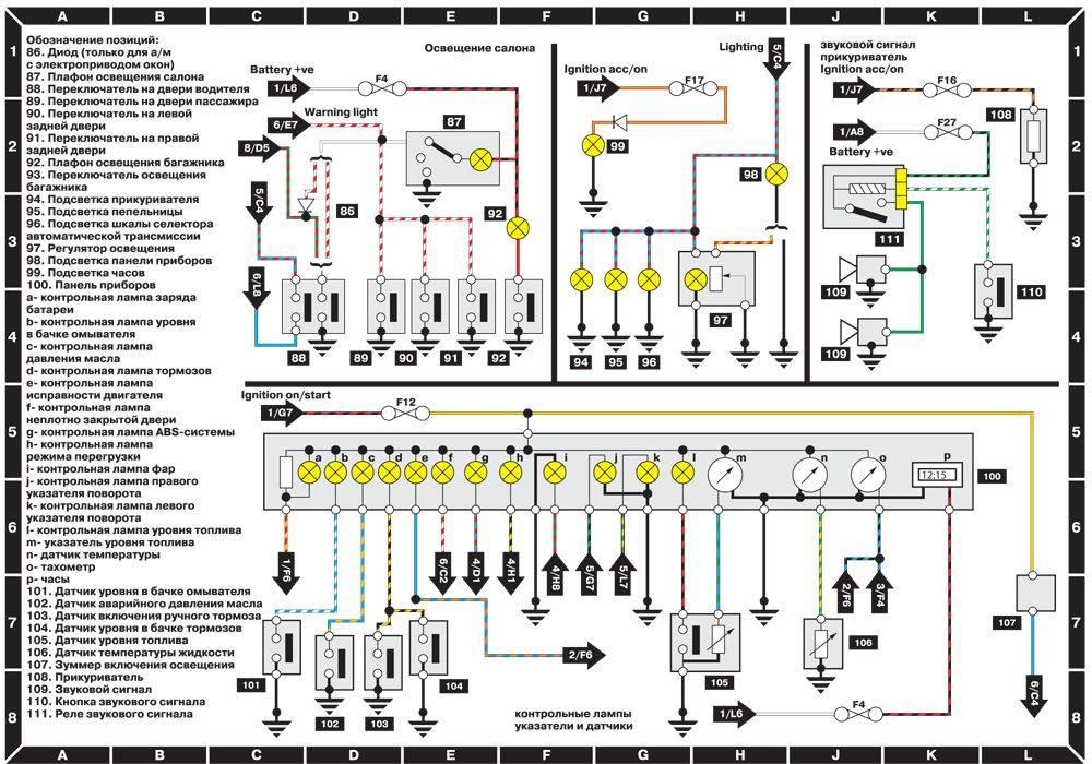 Резистор - что это такое и для чего нужен: виды, принцип работы, расчет сопротивления