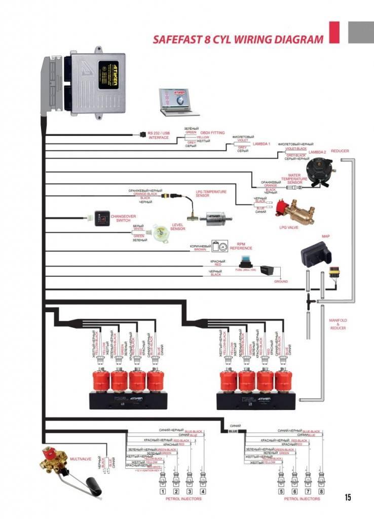 Схема подключения гбо 4 поколения ловато