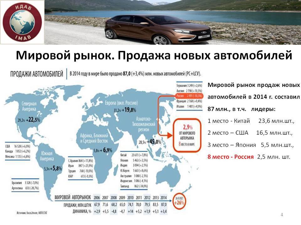 «черный список» хороших машин, которых нет вроссии › usedcars.ru — автомобильный портал