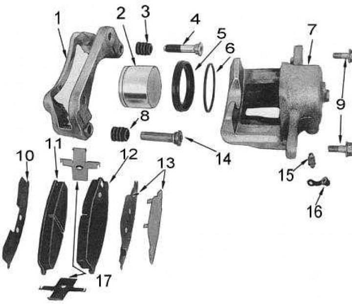 Тормозная система автомобиля, устройство, принцип работы