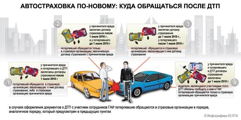 Продажа автомобиля с рук. правила безопасности для продавца