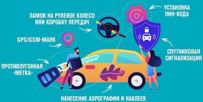 Как угоняют автомобили, это стоит знать для защиты машины