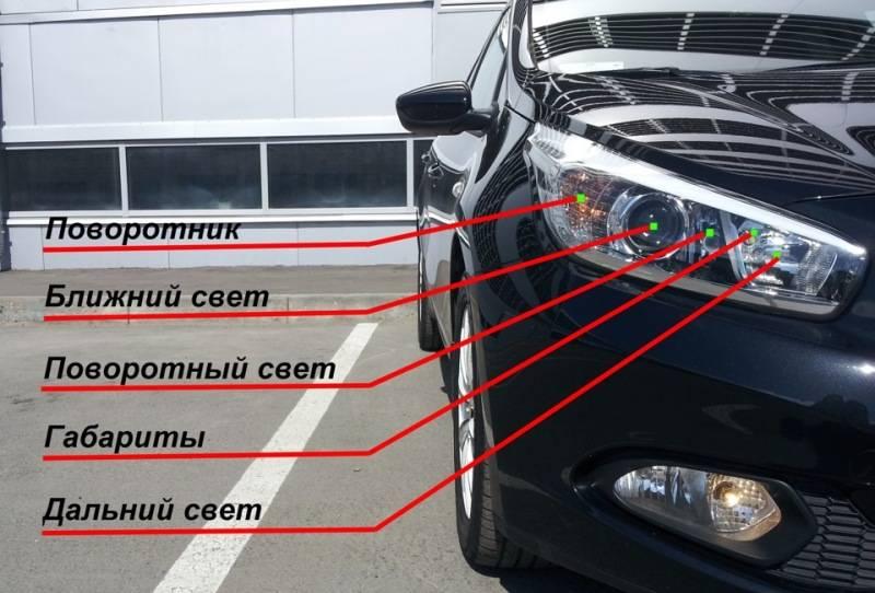 Как выбрать фары для автомобиля?