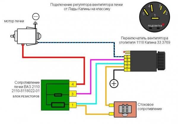 Резистор: принцип работы, функции и применение в электрической цепи, устройство и виды прибора