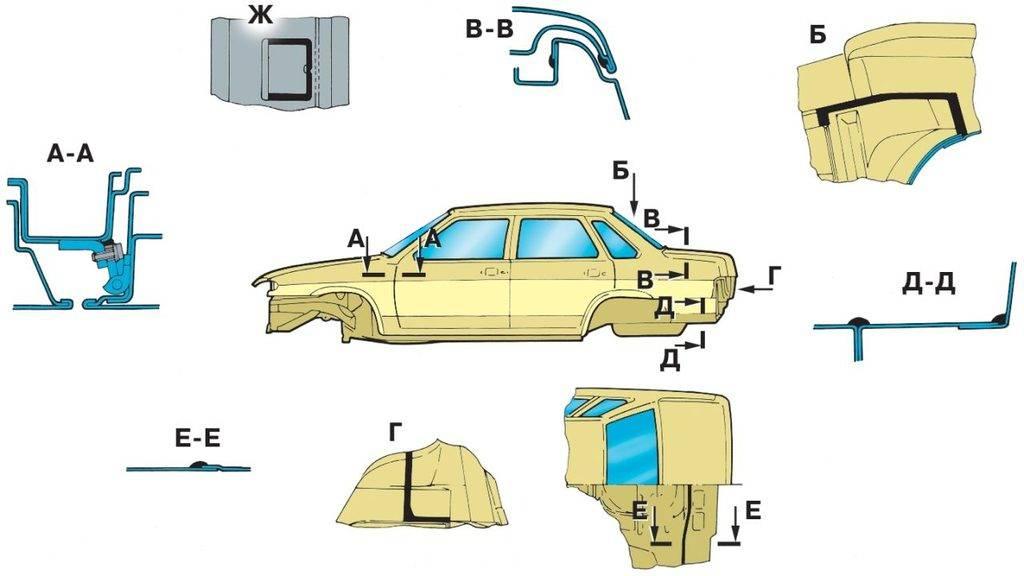 Как оцинковка кузова защищает автомобиль от коррозии