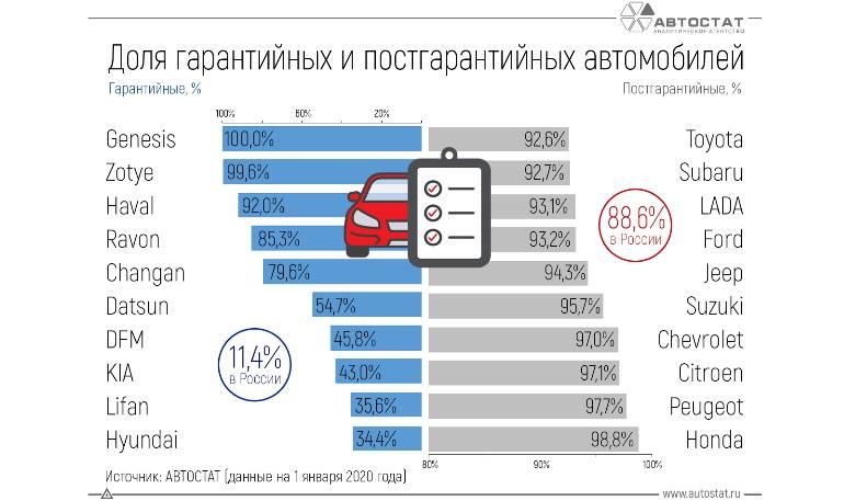 Самые достойные британские автомобили на российском рынке