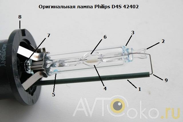 Периодически не горит ксенон — причины и способы устранения | farainfo.ru