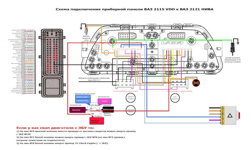 Причины почему может не работать тахометр на ваз-2110 инжектор