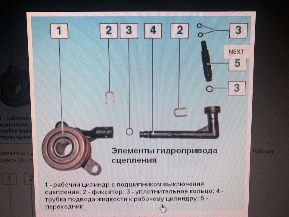 Прокачка сцепления рено дастер 1.5/1.6/2 литра с передним и полным проводом, а также на сандеро степвей, логан, меган 3, ларгус, kangoo, fluence