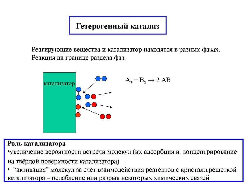 Особенности эксплуатации автомобильного катализатора