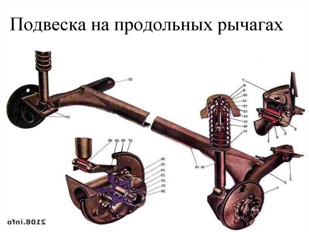 Как работает задняя подруливающая подвеска. как работает задняя подруливающая подвеска подруливающая подвеска – история создания