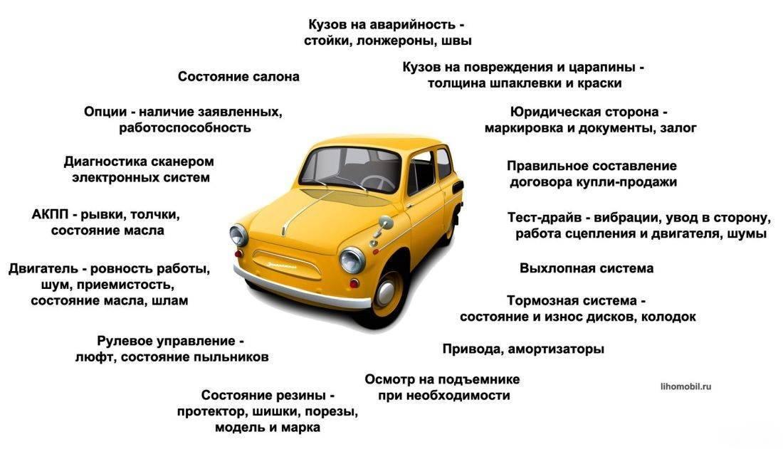Продажа транспортного средства организацией
