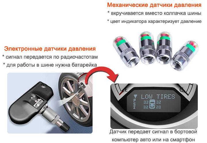 Что такое система контроля давления в шинах tpms