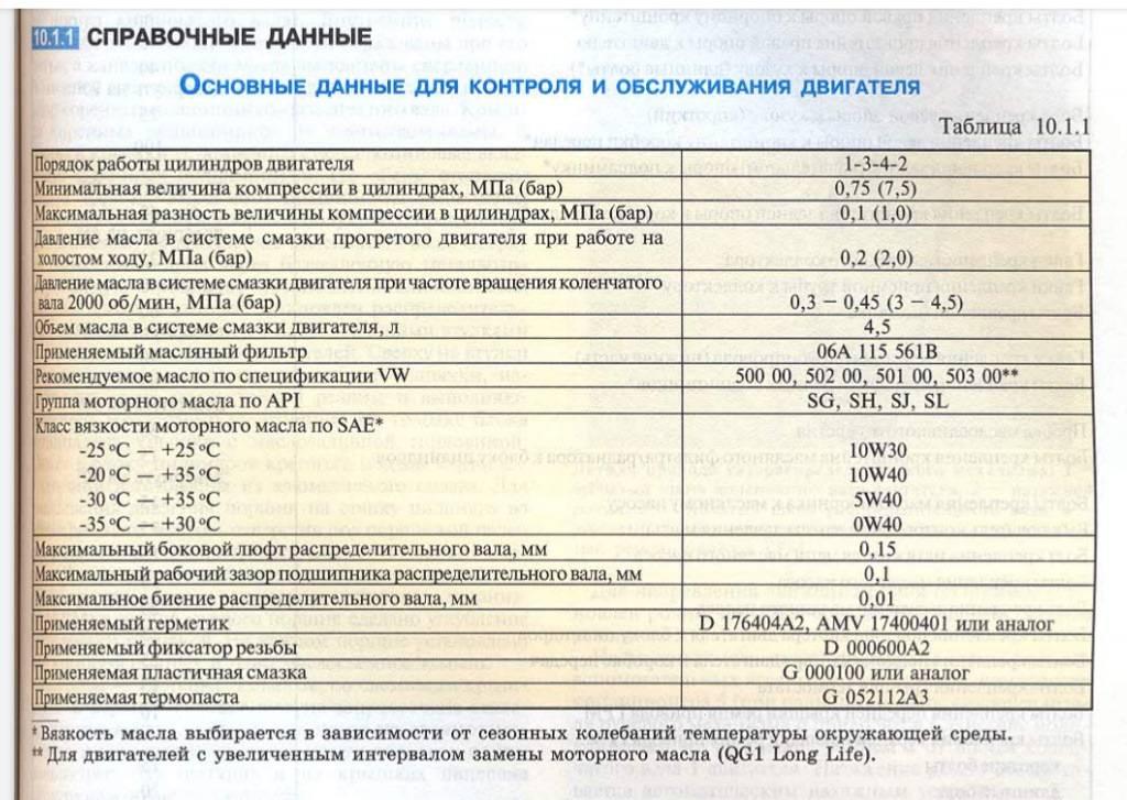 Когда необходима замена масла в дизельном двигателе | новости из мира автомобилей | vseobauto.ru
