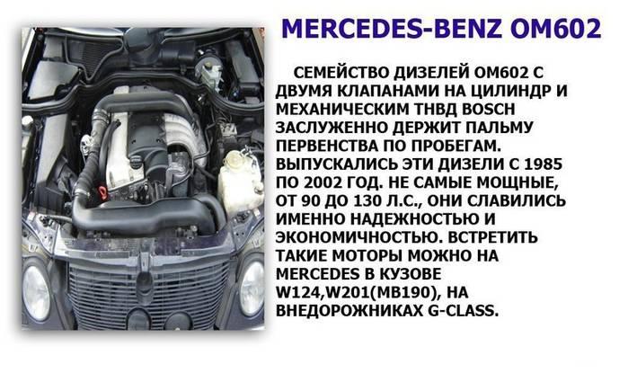 13 двигателей-миллионников - рейтинг 2021 года