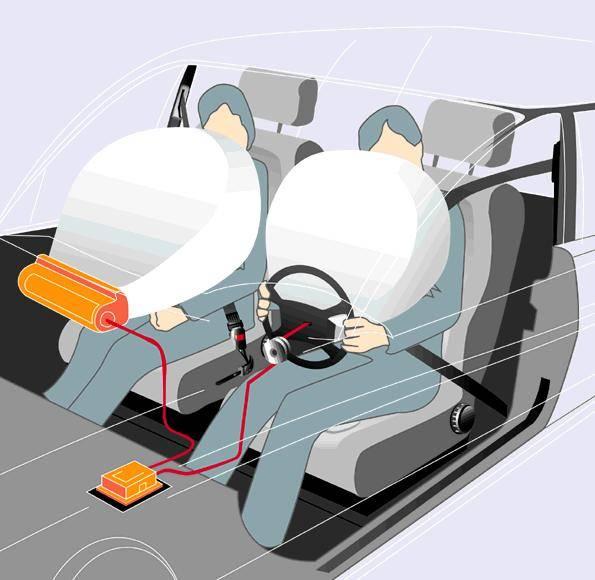 Подушки безопасности в автомобиле (airbag) - что это такое: назначение, устройство и принцип работы