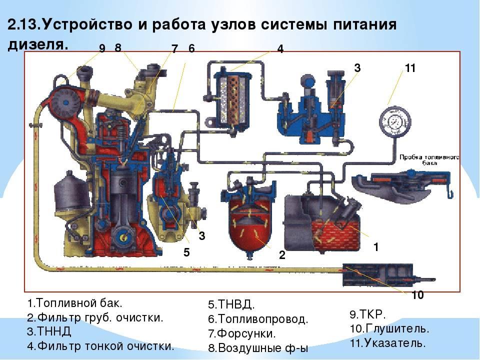 Что такое mpi двигатель, характеристики, конструкция, достоинства и недостатки - разбираем внимательно
