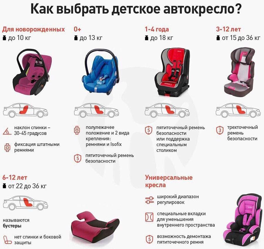 Детское автокресло, рекомендации по выбору