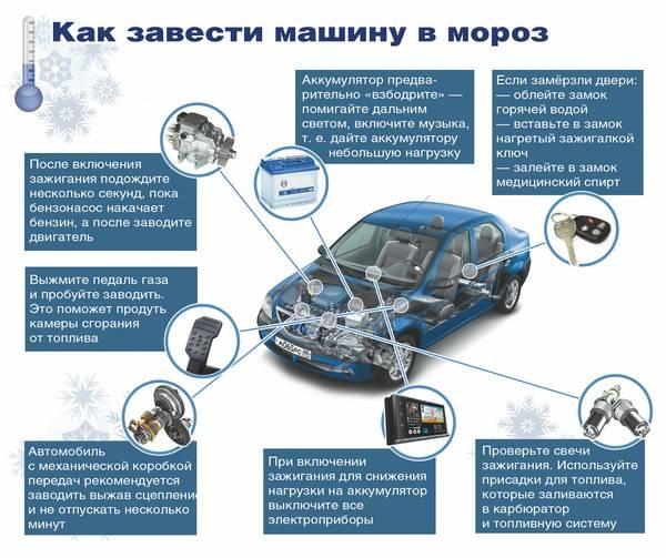 Как завести машину в мороз? 6 проблем «холодного запуска» и их решения   практические советы   авто