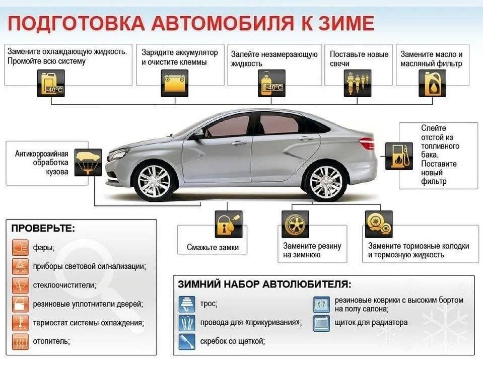 Как подготовить машину к дальней поездке: советы и рекомендации фото, цены и характеристики.