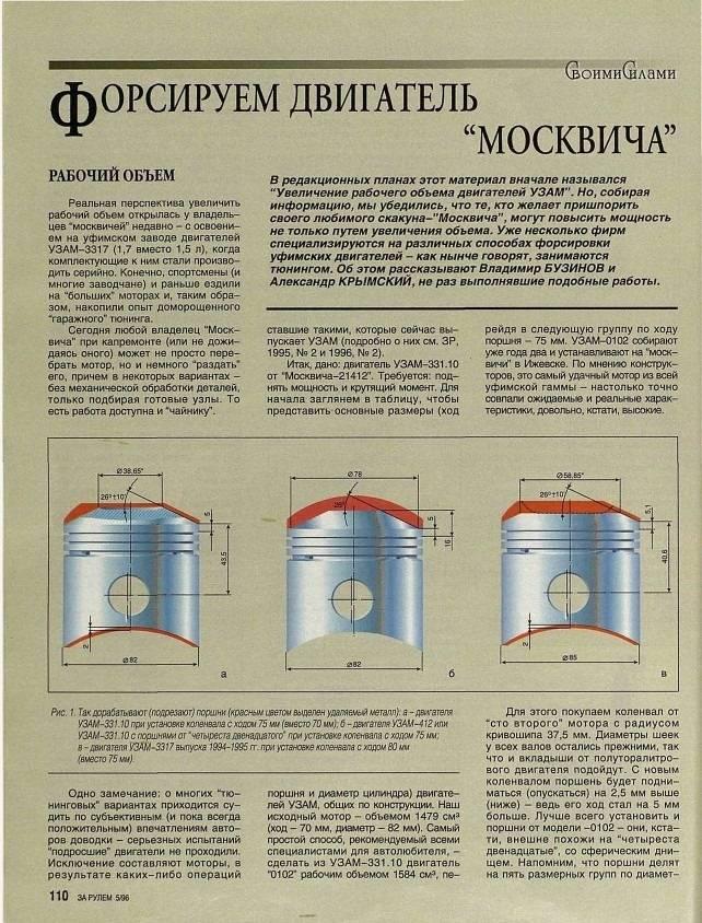 Теория и практика форсирования двигателей