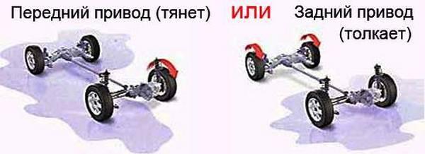 Почему руль тянет влево или вправо при движении, торможении и разгоне: причины, диагностика, ремонт