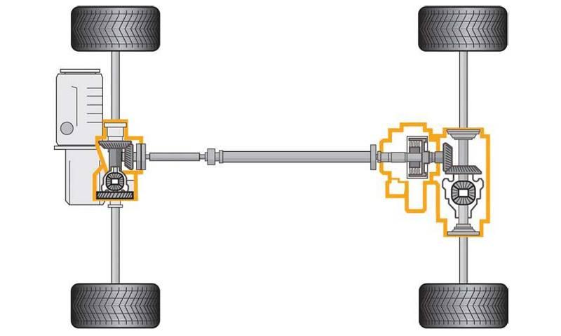 Как включить полный привод на mitsubishi аутлендер
