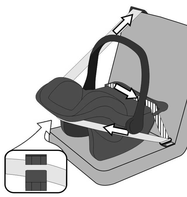 Как делается правильное крепление детского кресла в автомобиле?