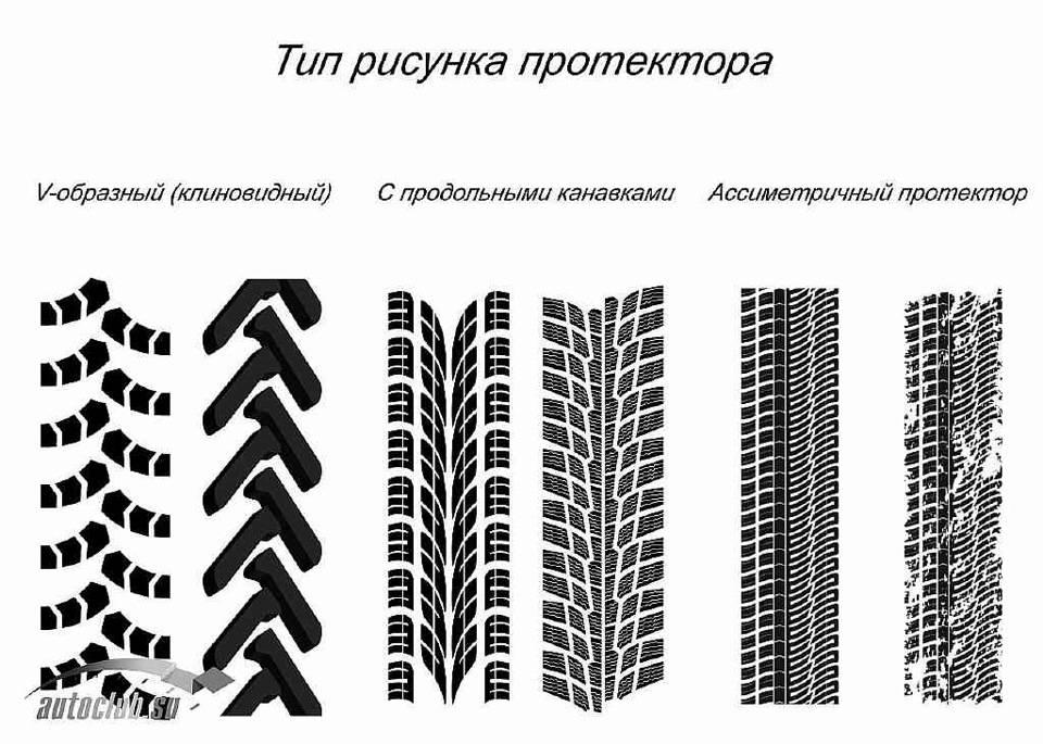 Какой должна быть высота протектора новой летней резины: типы протекторов шин