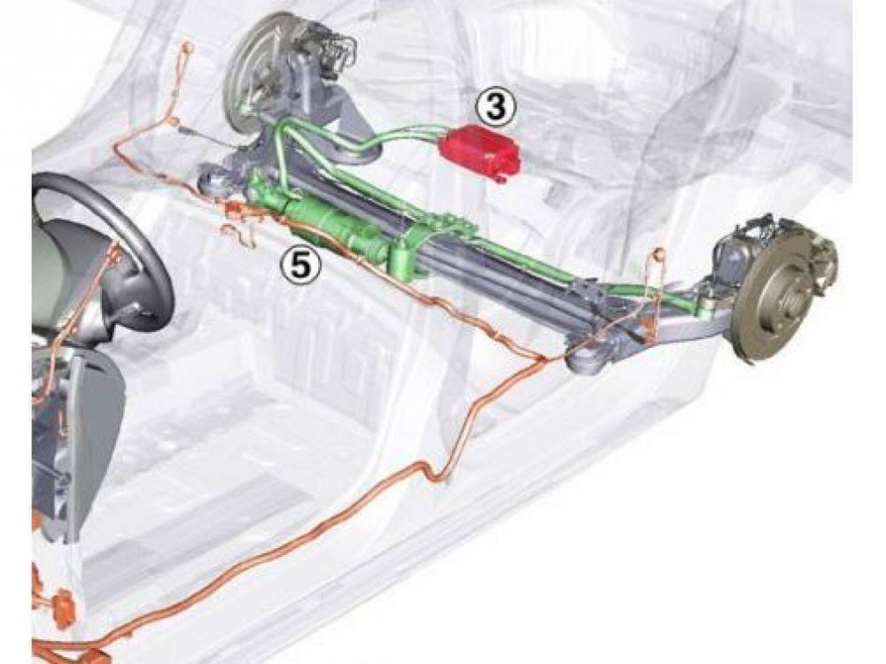 Автомобили с задними управляемыми колесами. четыре на четыре: зачем современным машинам задние подруливающие колеса