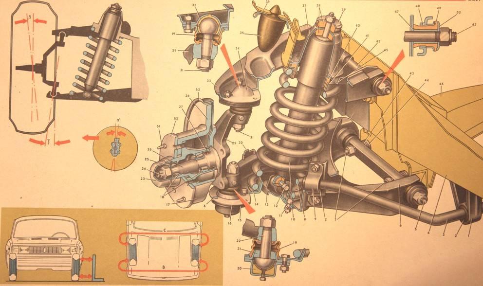 Проверка технического состояния и ремонт   передняя подвеска   ваз 2107