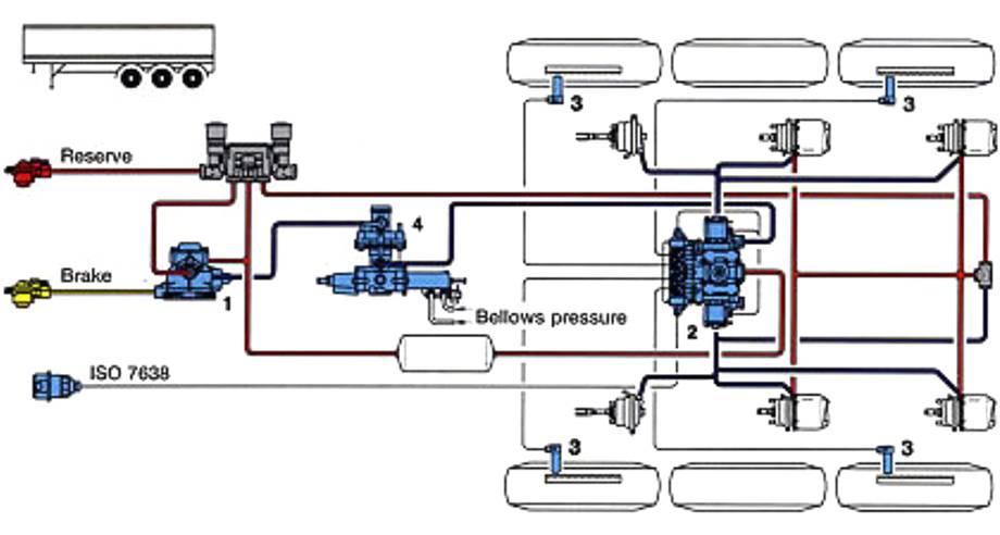 Как правильно удалить воздух из гидропривода