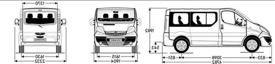 Renault trafic – лучший автомобиль в своем классе