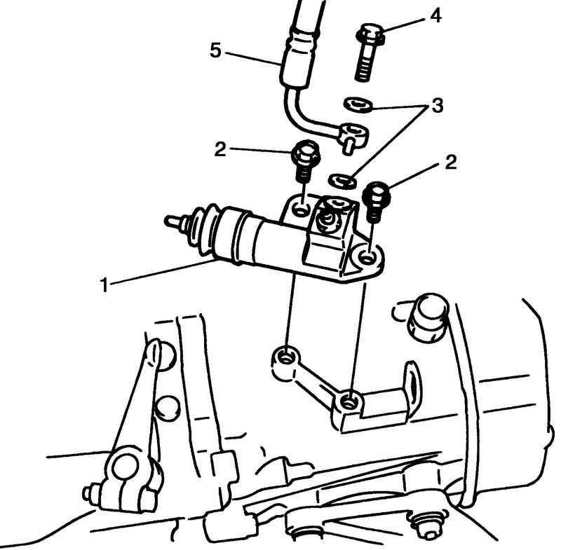 Прокачка сцепления — ход выполнения работы. как правильно прокачать сцепление автомобиля