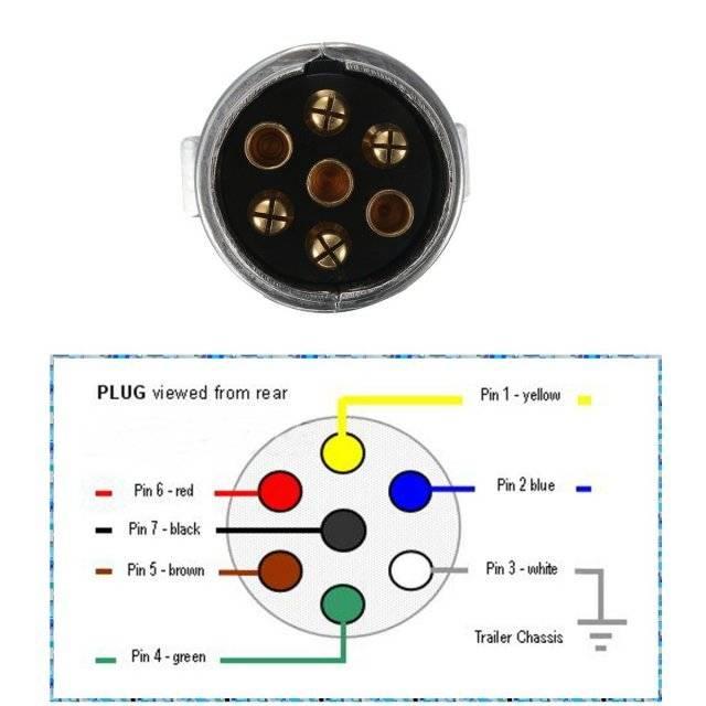 Распиновка розетки полуприцепа: отличия 7-контактной и 15-пиновой, кабель ebs и абс