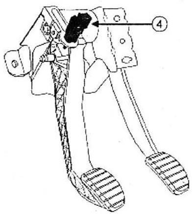 Что делать, если внезапно провалилась педаль сцепления: причины и решение