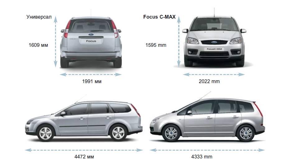 Форд фокус 2 рестайлинг и дорестайлинг отличия