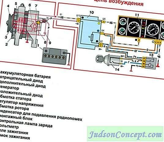 Причины того, что аккумулятор автомобиля не заряжается от генератора